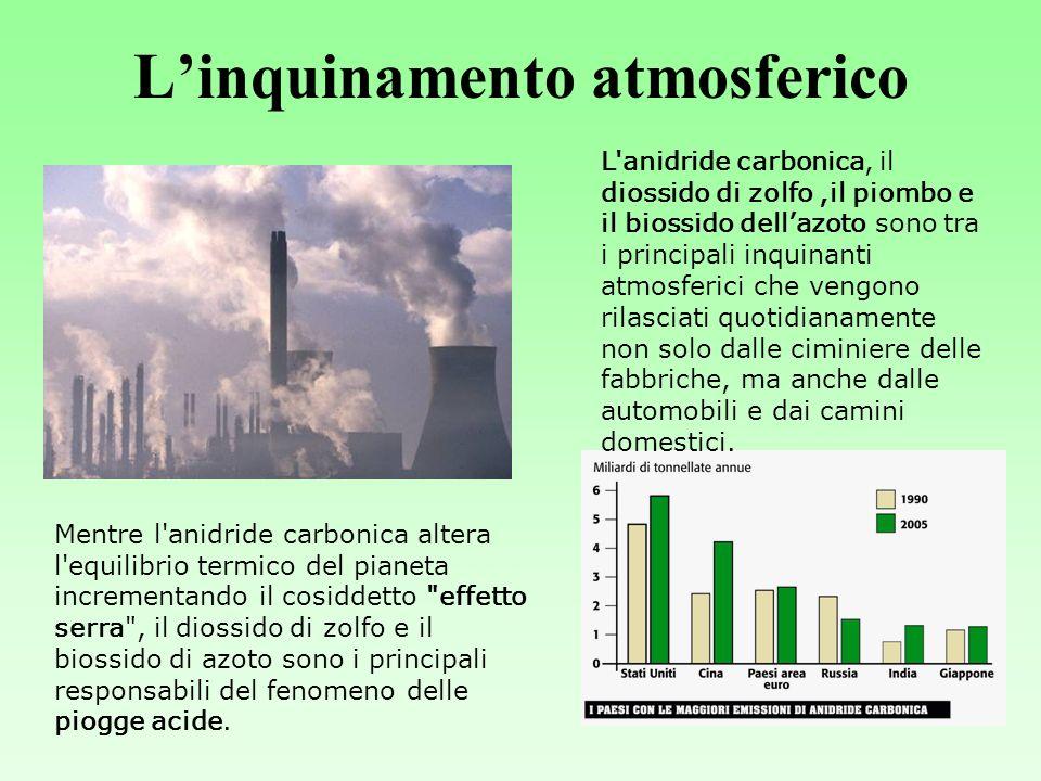 Linquinamento atmosferico L anidride carbonica, il diossido di zolfo,il piombo e il biossido dellazoto sono tra i principali inquinanti atmosferici che vengono rilasciati quotidianamente non solo dalle ciminiere delle fabbriche, ma anche dalle automobili e dai camini domestici.