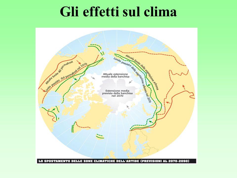 Gli effetti sul clima
