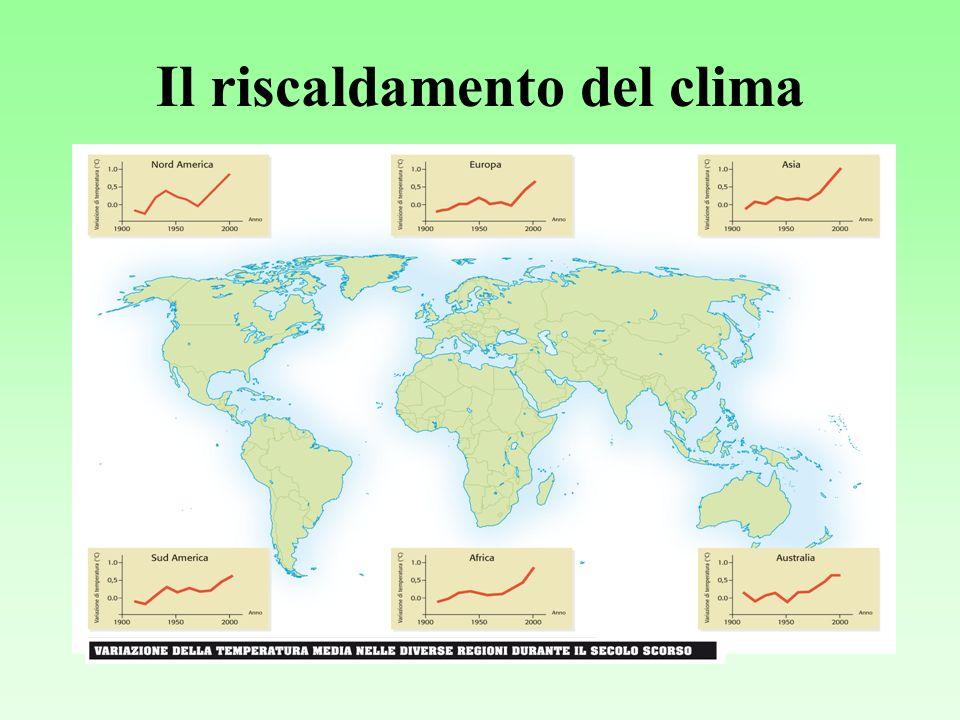 Il riscaldamento del clima
