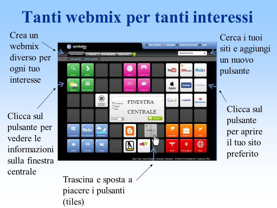 Tanti webmix per tanti interessi Crea un webmix diverso per ogni tuo interesse Clicca sul pulsante per vedere le informazioni sulla finestra centrale Trascina e sposta a piacere i pulsanti (tiles) Cerca i tuoi siti e aggiungi un nuovo pulsante Clicca sul pulsante per aprire il tuo sito preferito FINESTRA CENTRALE