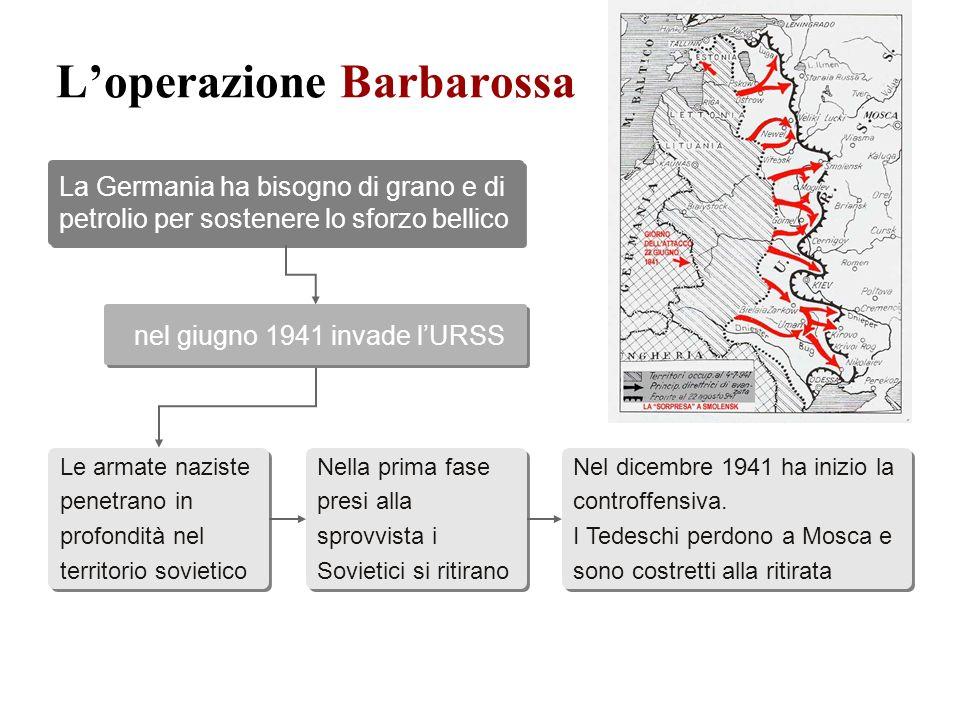 Loperazione Barbarossa La Germania ha bisogno di grano e di petrolio per sostenere lo sforzo bellico Le armate naziste penetrano in profondità nel ter