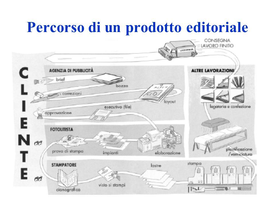 Percorso di un prodotto editoriale