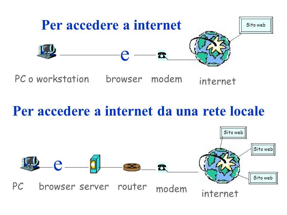 PC internet serverrouter modem Sito web Per accedere a internet e Sito web internet modemPC o workstationbrowser Per accedere a internet da una rete locale e browser