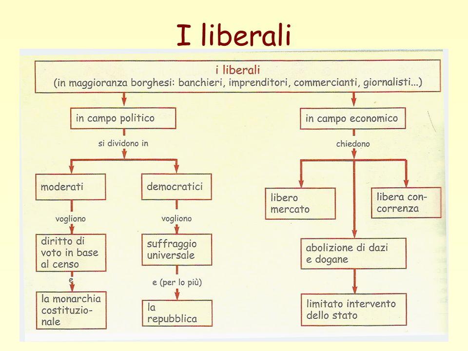 I liberali