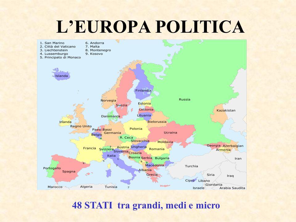 LEUROPA POLITICA 48 STATI tra grandi, medi e micro
