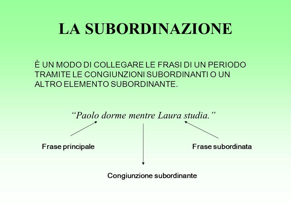 COME FUNZIONA La proposizione subordinata non può mai essere usata da sola.