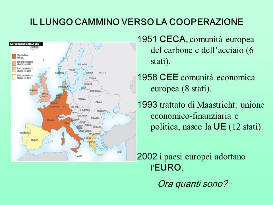 IL LUNGO CAMMINO VERSO LA COOPERAZIONE 1951 CECA, comunità europea del carbone e dellacciaio (6 stati). 1958 CEE comunità economica europea (8 stati).