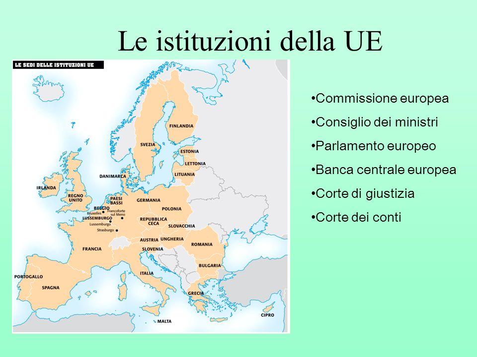 Le istituzioni della UE Commissione europea Consiglio dei ministri Parlamento europeo Banca centrale europea Corte di giustizia Corte dei conti