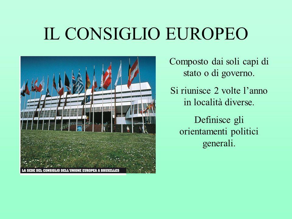 IL CONSIGLIO EUROPEO Composto dai soli capi di stato o di governo. Si riunisce 2 volte lanno in località diverse. Definisce gli orientamenti politici