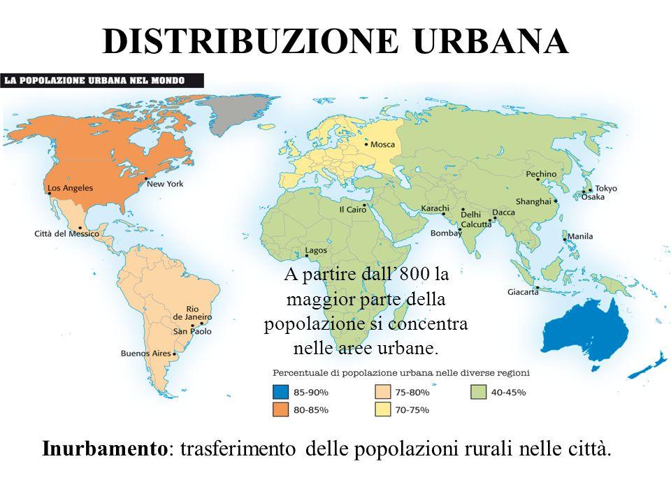 DISTRIBUZIONE URBANA A partire dall800 la maggior parte della popolazione si concentra nelle aree urbane. Inurbamento: trasferimento delle popolazioni