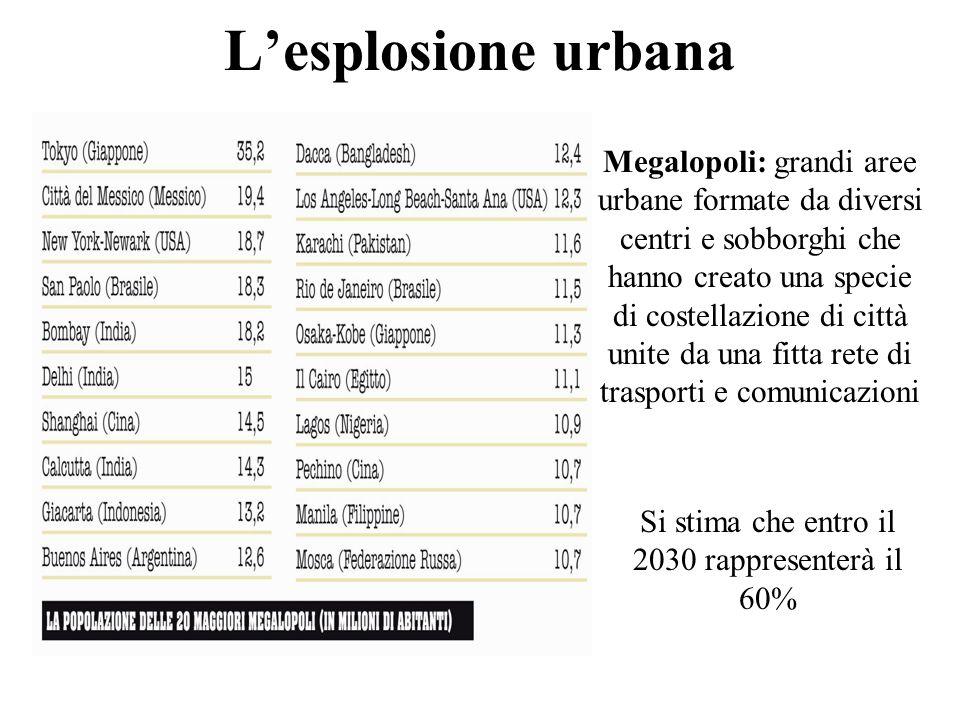 Lesplosione urbana Si stima che entro il 2030 rappresenterà il 60% Megalopoli: grandi aree urbane formate da diversi centri e sobborghi che hanno crea