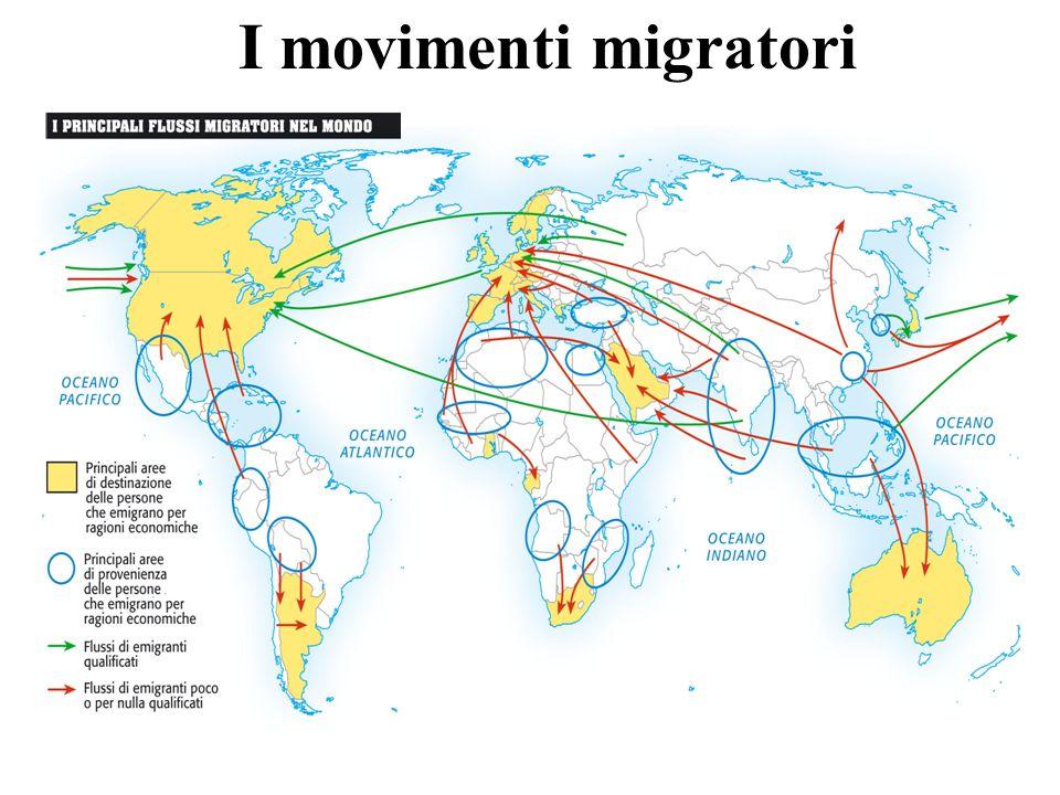 I movimenti migratori
