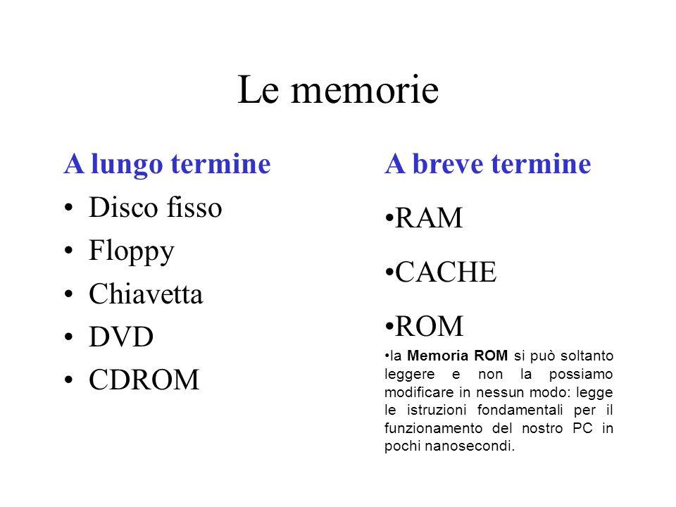 Le memorie A lungo termine Disco fisso Floppy Chiavetta DVD CDROM A breve termine RAM CACHE ROM la Memoria ROM si può soltanto leggere e non la possiamo modificare in nessun modo: legge le istruzioni fondamentali per il funzionamento del nostro PC in pochi nanosecondi.