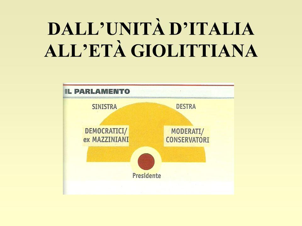 DALLUNITÀ DITALIA ALLETÀ GIOLITTIANA