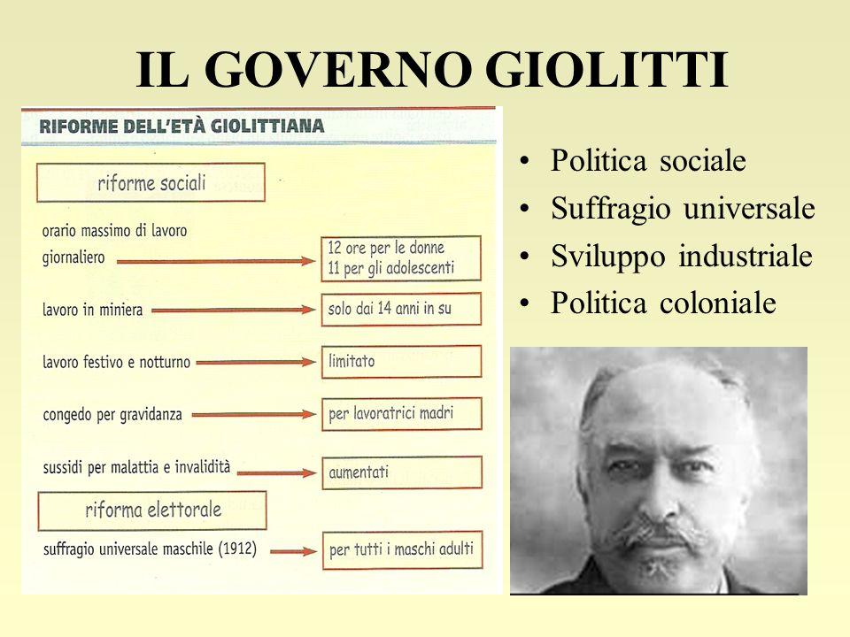 IL GOVERNO GIOLITTI Politica sociale Suffragio universale Sviluppo industriale Politica coloniale