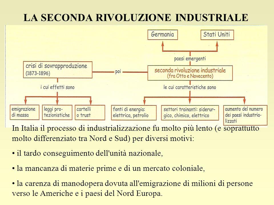 LA SECONDA RIVOLUZIONE INDUSTRIALE In Italia il processo di industrializzazione fu molto più lento (e soprattutto molto differenziato tra Nord e Sud)