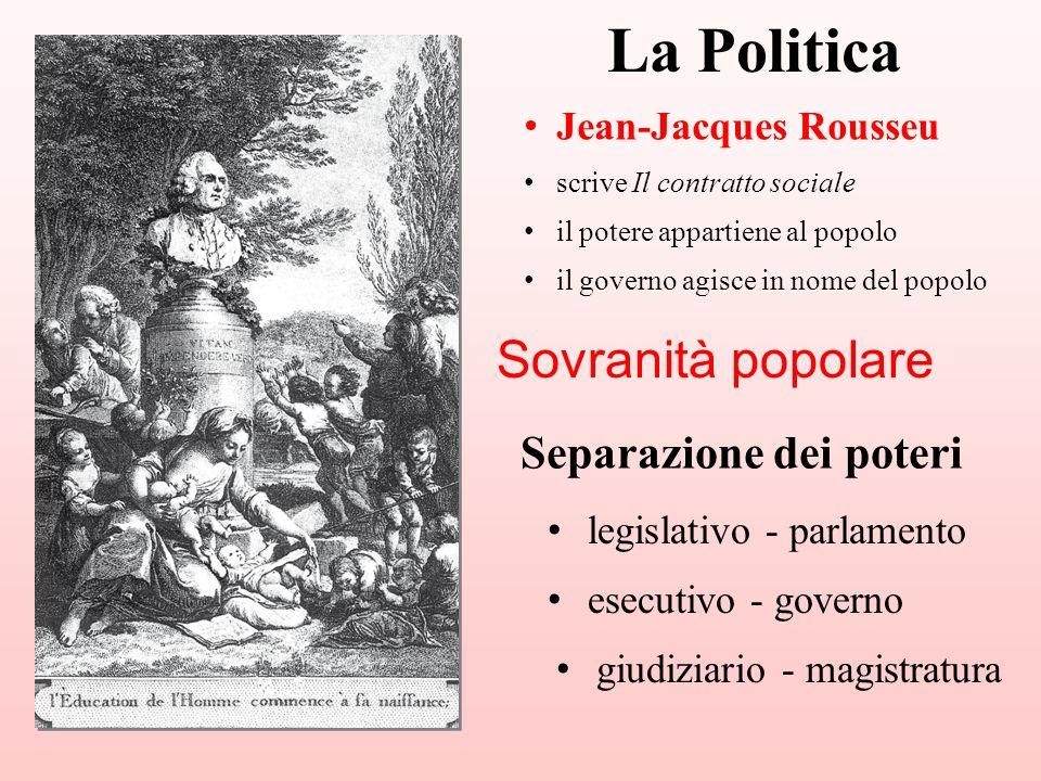 Jean-Jacques Rousseu scrive Il contratto sociale il potere appartiene al popolo il governo agisce in nome del popolo Sovranità popolare Separazione de
