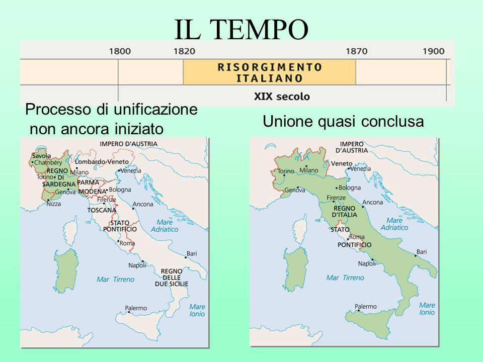 La linea del tempo Moti rivoluzionari II°guerra dIndipendenza I° guerra dIndipendenza III° guerra dIndipendenza 1820-21 / 30-31 1848 1859-1861 18661871 d.C.