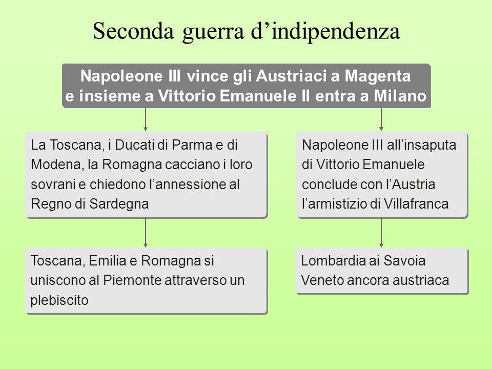 Seconda guerra dindipendenza Napoleone III vince gli Austriaci a Magenta e insieme a Vittorio Emanuele II entra a Milano Napoleone III vince gli Austr