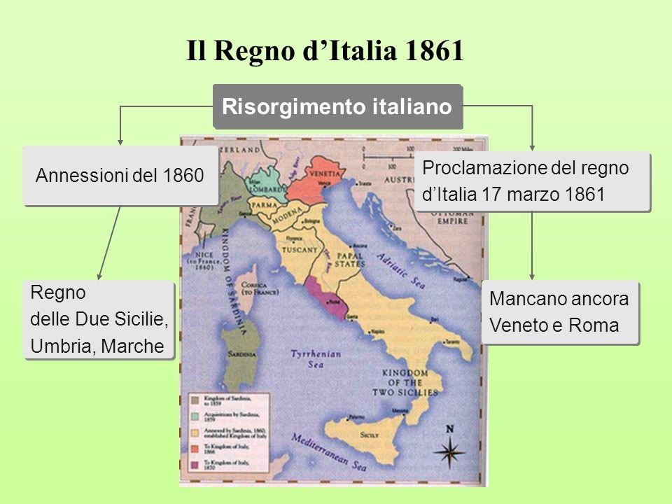 Risorgimento italiano Annessioni del 1860 Regno delle Due Sicilie, Umbria, Marche Regno delle Due Sicilie, Umbria, Marche Proclamazione del regno dIta