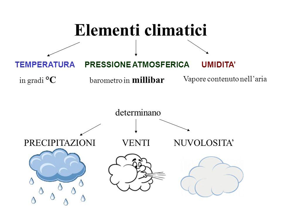 Elementi climatici TEMPERATURA PRESSIONE ATMOSFERICA UMIDITA PRECIPITAZIONI VENTI NUVOLOSITA in gradi °C barometro in millibar Vapore contenuto nellar