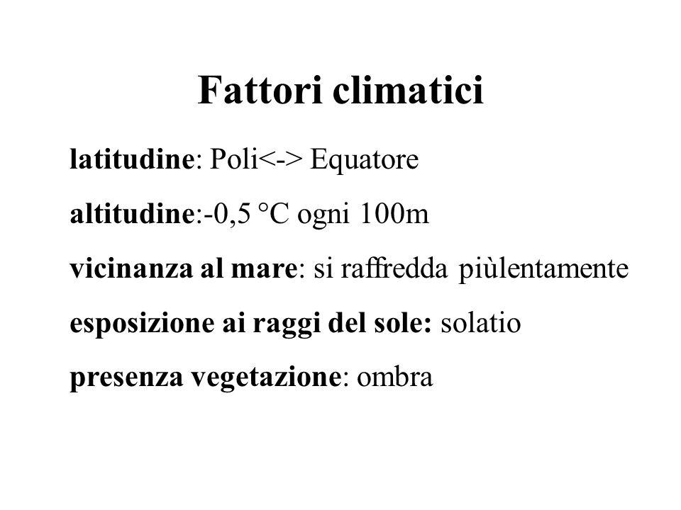 Fattori climatici latitudine: Poli Equatore altitudine:-0,5 °C ogni 100m vicinanza al mare: si raffredda piùlentamente esposizione ai raggi del sole: