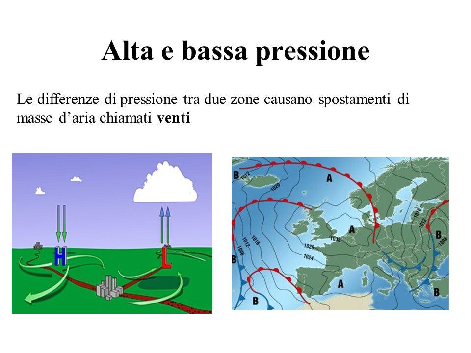 Alta e bassa pressione Le differenze di pressione tra due zone causano spostamenti di masse daria chiamati venti