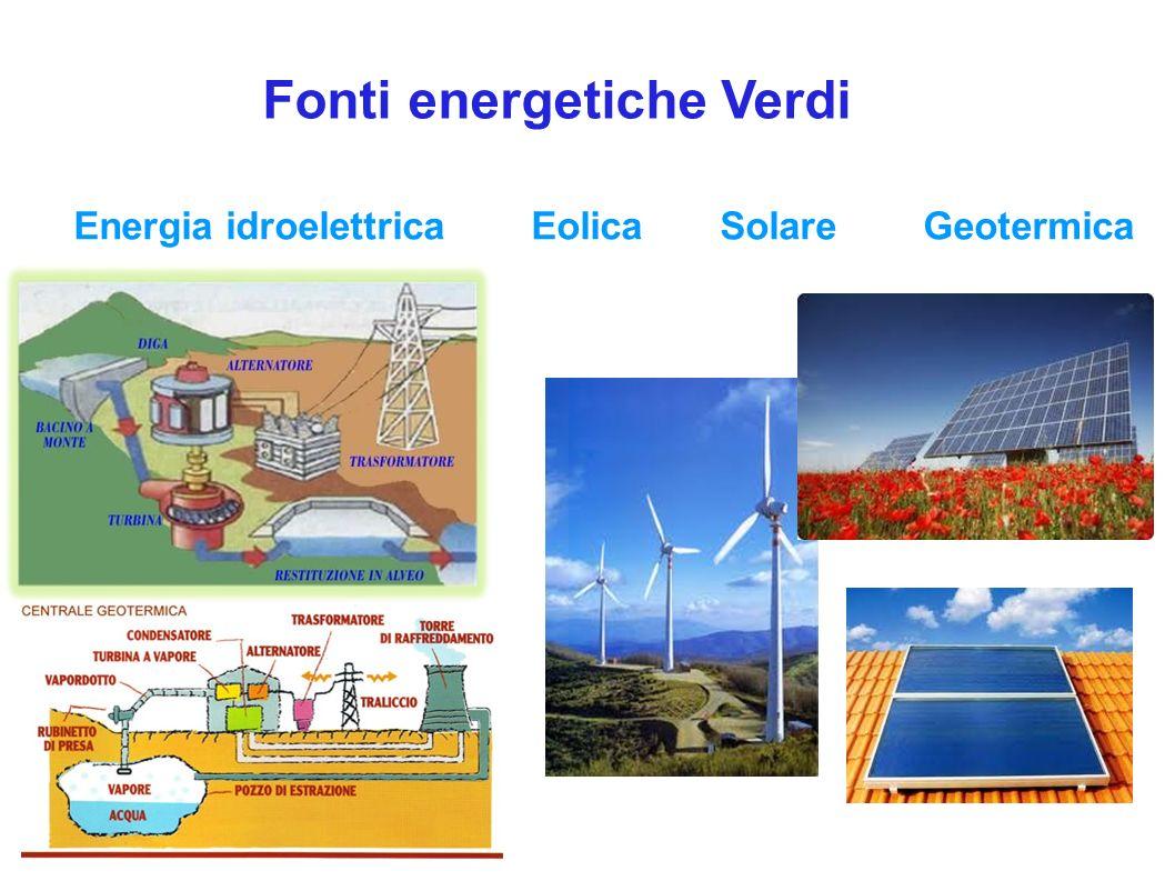 Fonti energetiche Verdi Energia idroelettrica Eolica Solare Geotermica