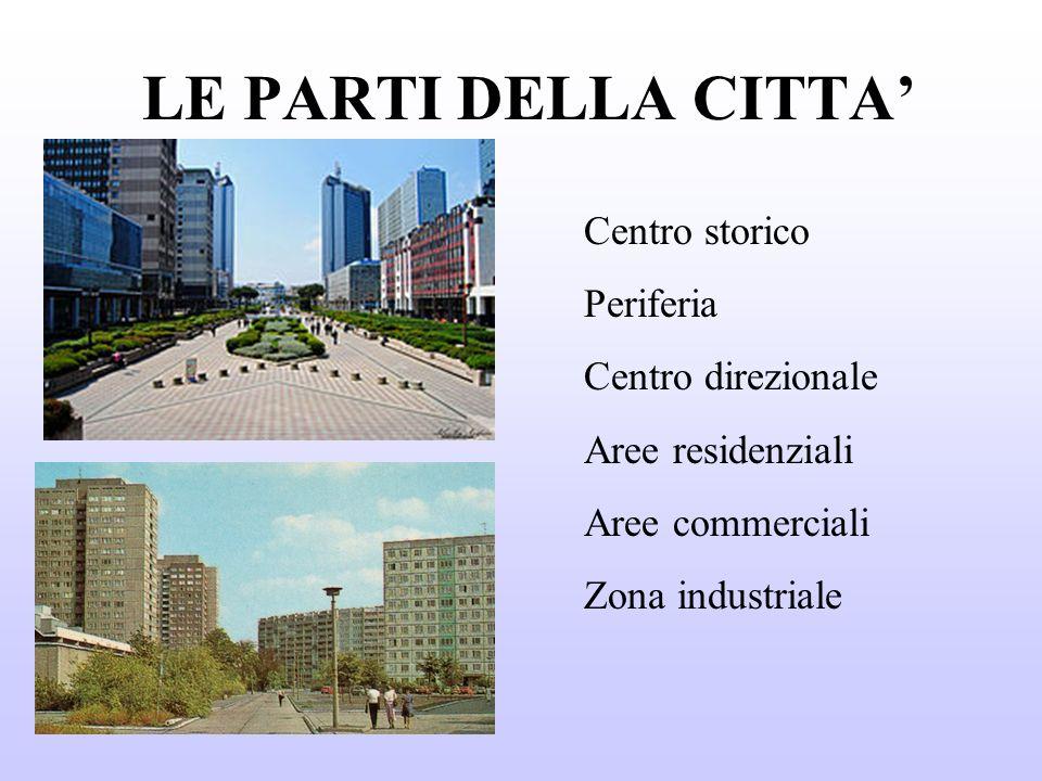 LE PARTI DELLA CITTA Centro storico Periferia Centro direzionale Aree residenziali Aree commerciali Zona industriale