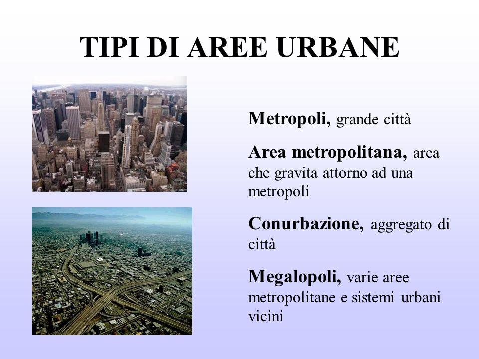 TIPI DI AREE URBANE Metropoli, grande città Area metropolitana, area che gravita attorno ad una metropoli Conurbazione, aggregato di città Megalopoli, varie aree metropolitane e sistemi urbani vicini