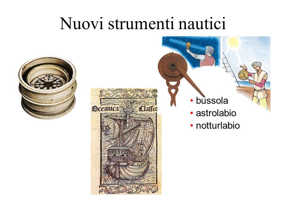 bussola astrolabio notturlabio Nuovi strumenti nautici