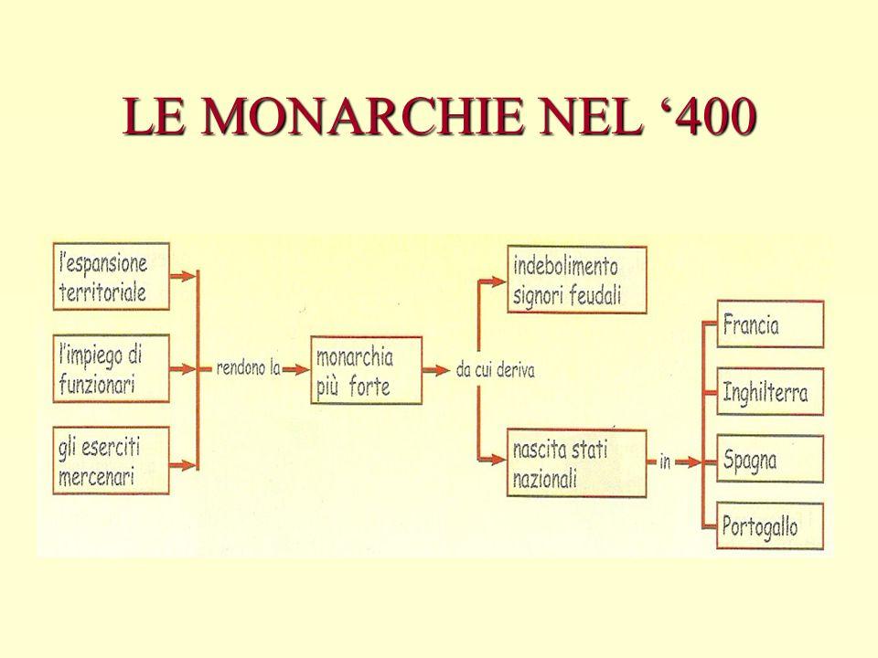 LE MONARCHIE NEL 400