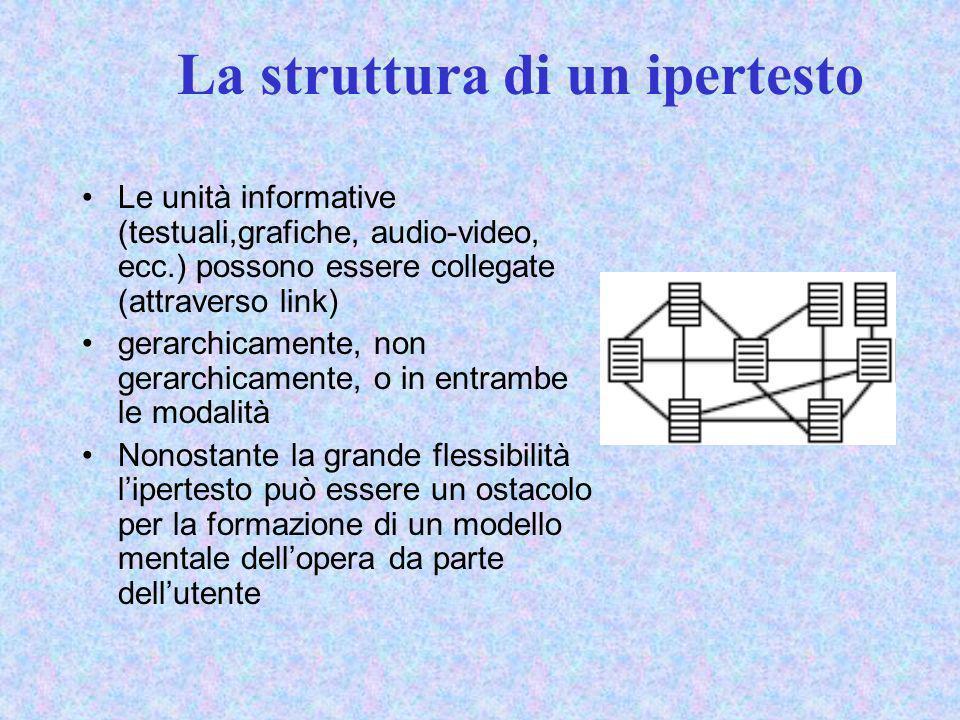 La struttura di un ipertesto Le unità informative (testuali,grafiche, audio-video, ecc.) possono essere collegate (attraverso link) gerarchicamente, n
