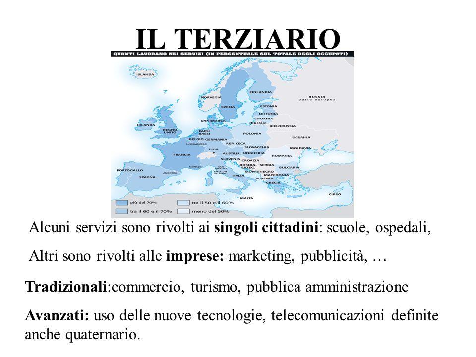 IL TERZIARIO Alcuni servizi sono rivolti ai singoli cittadini: scuole, ospedali, Altri sono rivolti alle imprese: marketing, pubblicità, … Tradizional