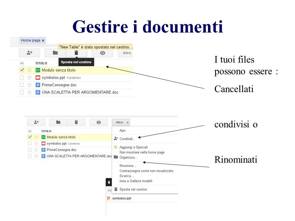 Gestire i documenti I tuoi files possono essere : Cancellati condivisi o Rinominati