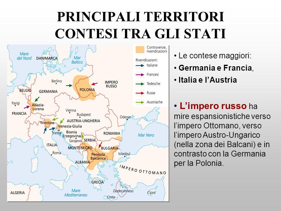PRINCIPALI TERRITORI CONTESI TRA GLI STATI Le contese maggiori: Germania e Francia, Italia e lAustria Limpero russo ha mire espansionistiche verso limpero Ottomano, verso limpero Austro-Ungarico (nella zona dei Balcani) e in contrasto con la Germania per la Polonia.