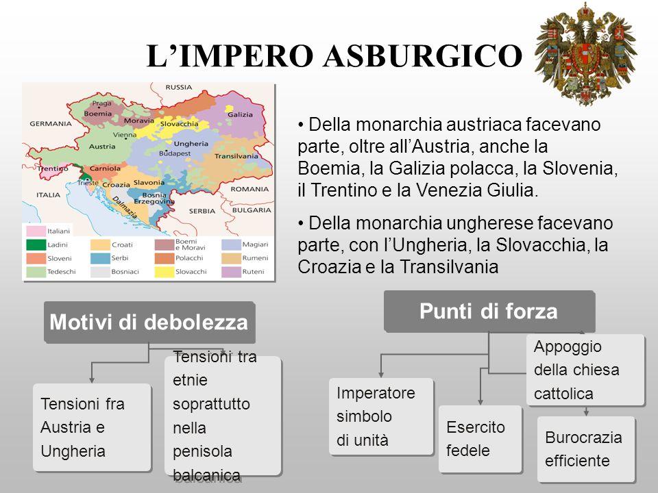LIMPERO ASBURGICO Della monarchia austriaca facevano parte, oltre allAustria, anche la Boemia, la Galizia polacca, la Slovenia, il Trentino e la Venezia Giulia.
