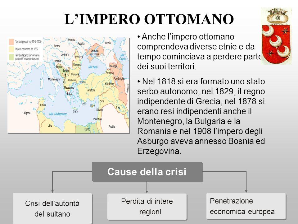 LIMPERO OTTOMANO Anche limpero ottomano comprendeva diverse etnie e da tempo cominciava a perdere parte dei suoi territori.