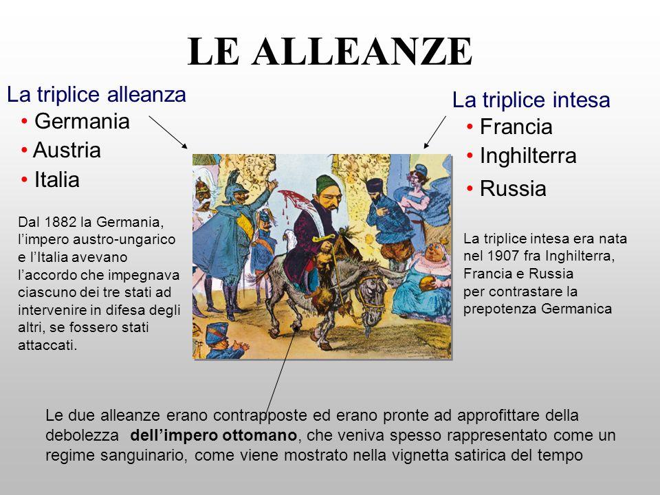 LE ALLEANZE La triplice alleanza Germania Austria Italia La triplice intesa Francia Inghilterra Russia Dal 1882 la Germania, limpero austro-ungarico e lItalia avevano laccordo che impegnava ciascuno dei tre stati ad intervenire in difesa degli altri, se fossero stati attaccati.