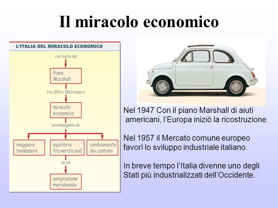 Il miracolo economico Nel 1947 Con il piano Marshall di aiuti americani, lEuropa iniziò la ricostruzione. Nel 1957 il Mercato comune europeo favorì lo