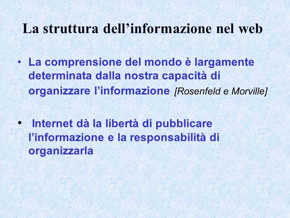 La struttura dellinformazione nel web La comprensione del mondo è largamente determinata dalla nostra capacità di organizzare linformazione [Rosenfeld