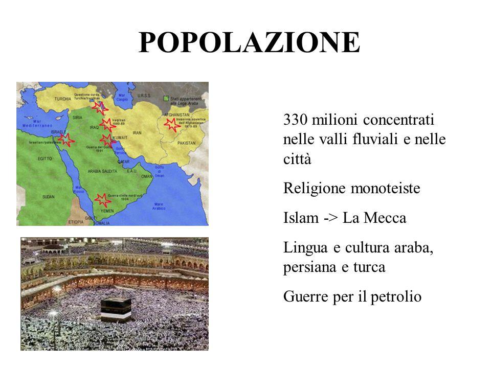 POPOLAZIONE 330 milioni concentrati nelle valli fluviali e nelle città Religione monoteiste Islam -> La Mecca Lingua e cultura araba, persiana e turca