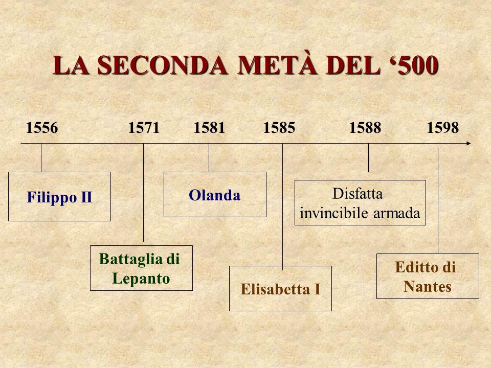 LA SECONDA METÀ DEL 500 1556 1571 1581 1585 1588 1598 Disfatta invincibile armada Elisabetta I Olanda Filippo II Battaglia di Lepanto Editto di Nantes