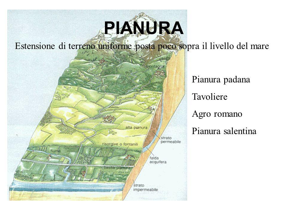 PIANURA Estensione di terreno uniforme posta poco sopra il livello del mare Pianura padana Tavoliere Agro romano Pianura salentina