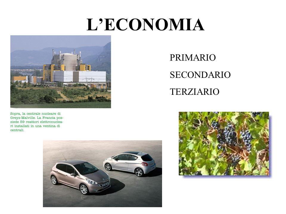 LECONOMIA PRIMARIO SECONDARIO TERZIARIO