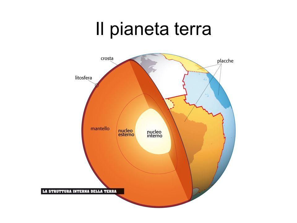 Il pianeta terra