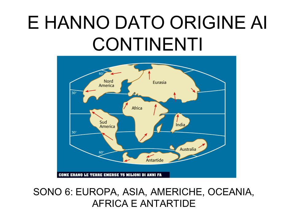 E HANNO DATO ORIGINE AI CONTINENTI SONO 6: EUROPA, ASIA, AMERICHE, OCEANIA, AFRICA E ANTARTIDE