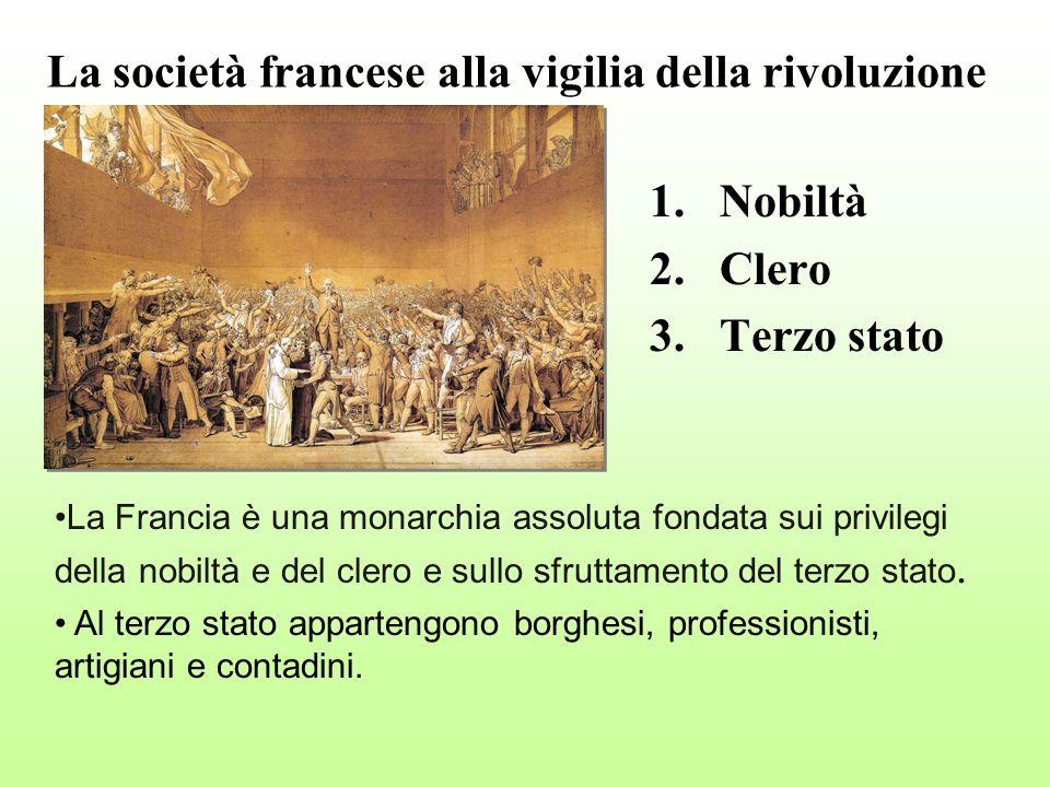 La società francese alla vigilia della rivoluzione 1.Nobiltà 2.Clero 3.Terzo stato La Francia è una monarchia assoluta fondata sui privilegi della nob