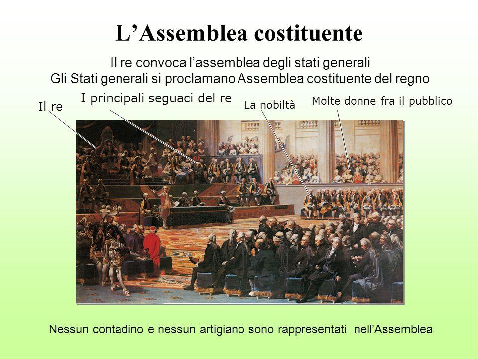 LAssemblea costituente Il re convoca lassemblea degli stati generali Gli Stati generali si proclamano Assemblea costituente del regno Il re I principa