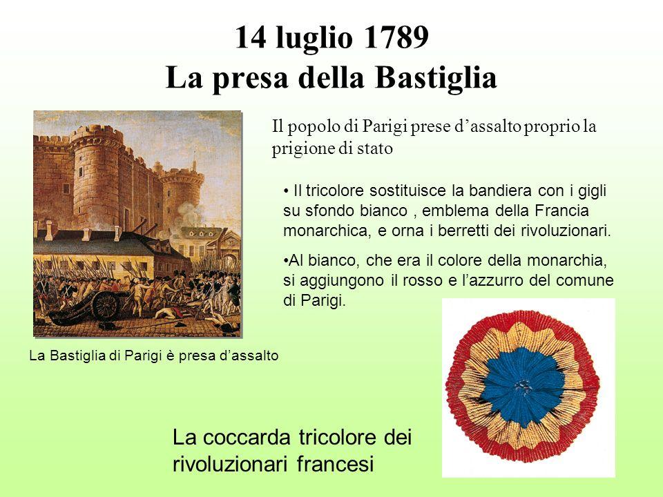 14 luglio 1789 La presa della Bastiglia La Bastiglia di Parigi è presa dassalto Il popolo di Parigi prese dassalto proprio la prigione di stato Il tri